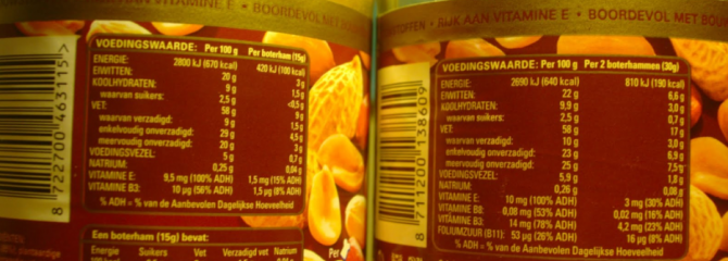 foodwatch-etiketten