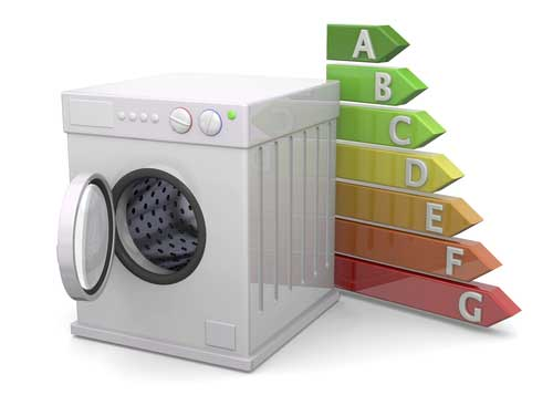 zuinige-wasmachine-helpt-tot-536-te-besparen